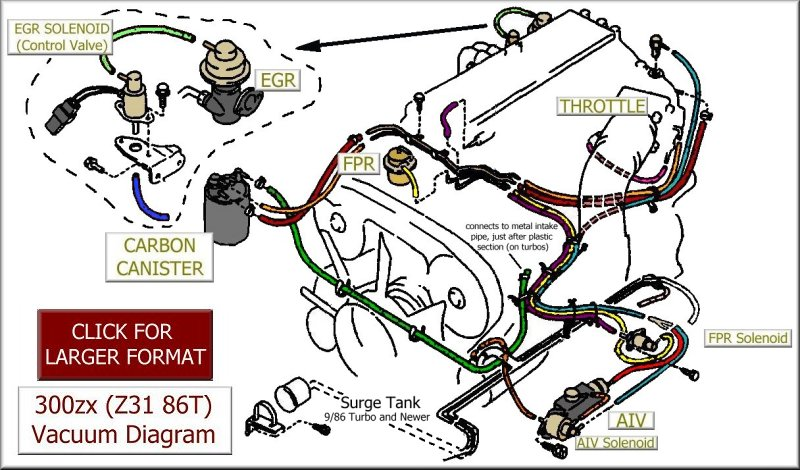 vacuum lines diagrams replacem 86 turbo engine vacuum lines w o a c or cruise shown note 9 86 turbo cars also have surge tank system and vacuum lines