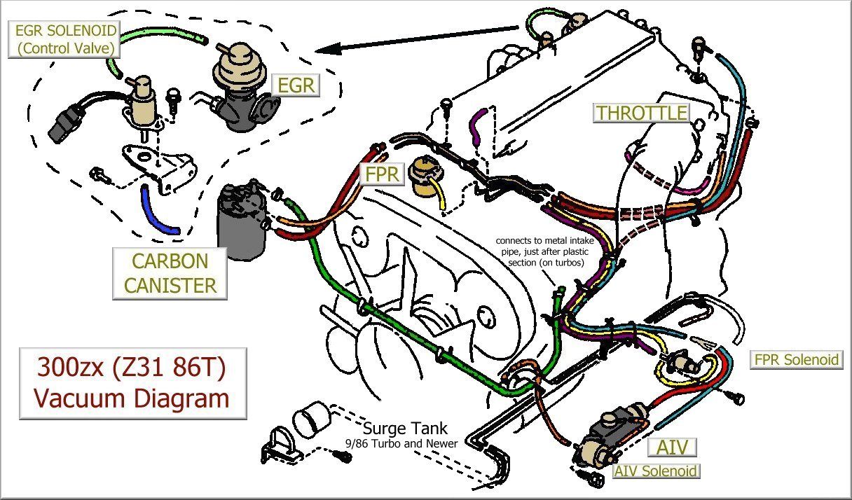 Vacuum Diagramz Turbo on Nissan 300zx Wiring Diagram